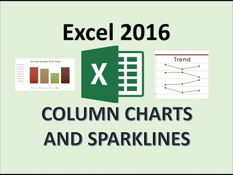 Excel 2016 - Insert Sparklines - How to Create a Column Chart and Dynamic Spark LInes in Data Sheet