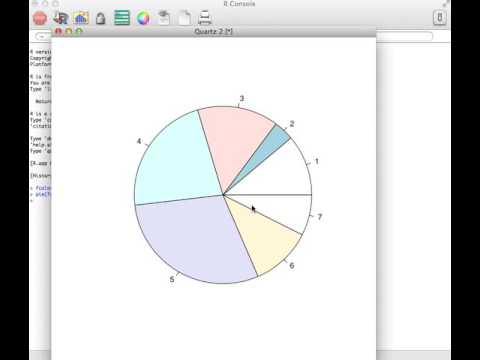 creating a pie chart in R