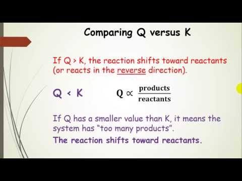 Reaction Quotient Q- Lecture and Example (Pt. 7)