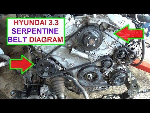 Serpentine Belt Replacement and Diargam on Hyundai 3.3 Engine Hyundai Sonata Santa Fe Azera Sorento