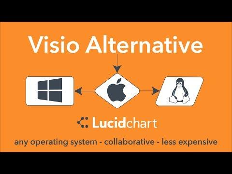 Microsoft Visio Alternative