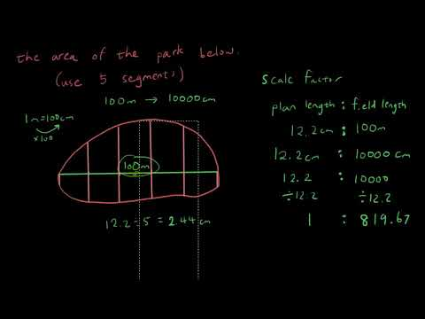 Year 12 Maths A - Trapezoidal rule problem with scale factor