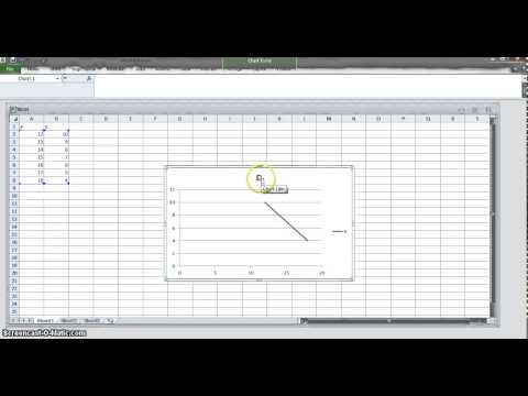 U3A1 Demand curve creation in EXCEL 800X500