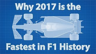 Why 2017 is the Fastest Year in Formula 1 History