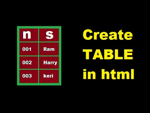 How to create table in html using notepad