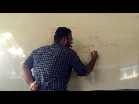 BASIC TERMS OF ACCOUNTING IN MALAYALAM