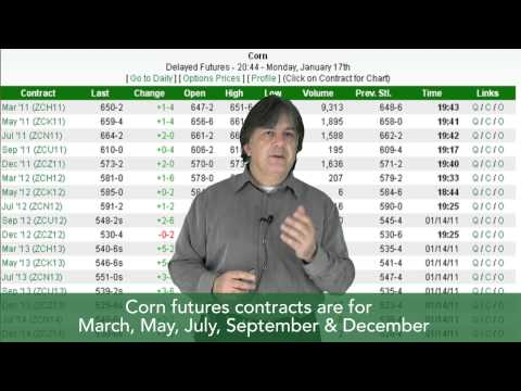 Farms.com Market School: How Grain Prices Are Determined.