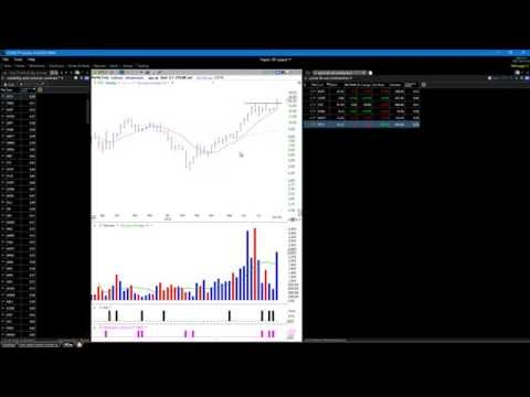 How To Scan For Volatility Contractions That Precede Breakouts