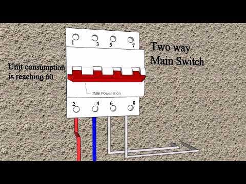 Solar Power to Reduce Electricity Bill in Sri Lanka - Gunasiri Ranchagoda