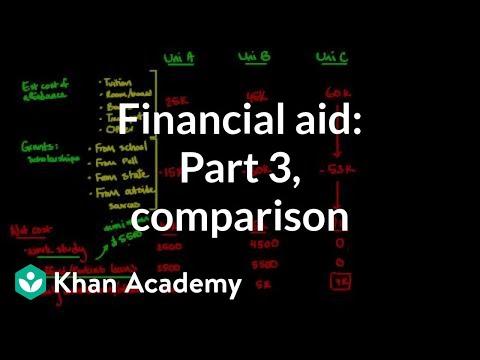 Financial aid package comparison: Part 3