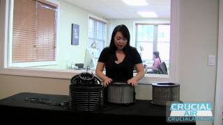 Crucial Air Filter Replacement Fits Filter Queen Defender 4000 filter & 7500 Air Purifier
