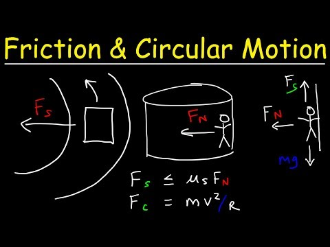 Static Friction, Centripetal Force, Circular Motion, Car Rounding Curve & Rotor Ride Physics Problem