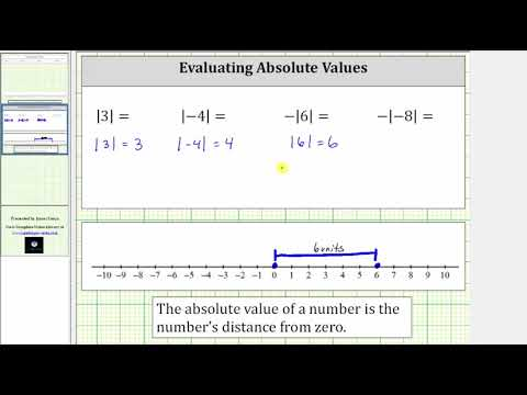 Evaluating Basic Absolute  Values