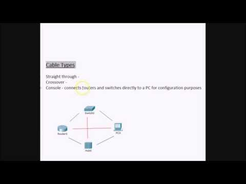 CCNA   Cable Types