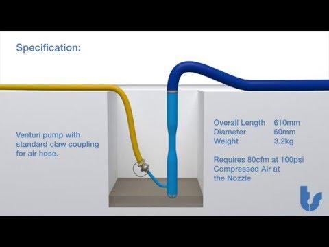Venturi Water Pump Animation