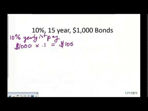 Coupon Bond Valuation: Basics