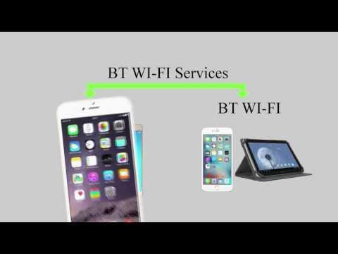 BT Wifi Services