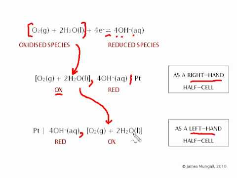 Electrochemistry - The Cell Diagram (2)