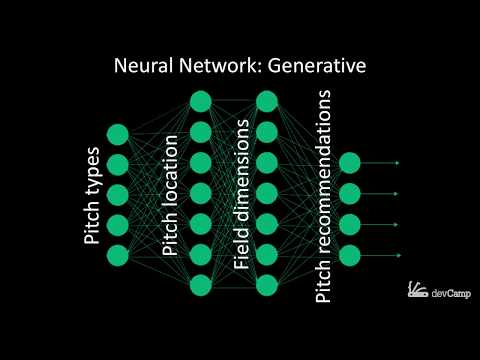 Machine Learning Term Demystification: Generative vs Discriminative Algorithms