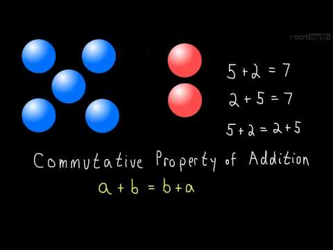 1.2 Commutative Property of Addition and Multiplication