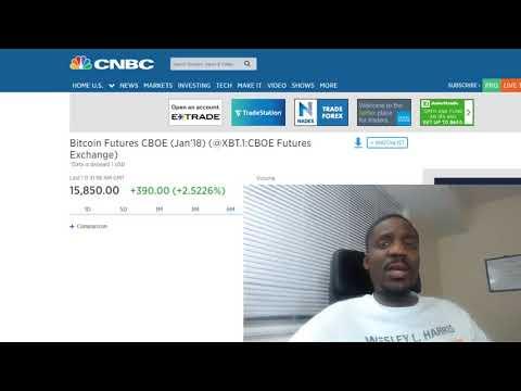 Crypto News: Bitcoin futures go live today - My Reaction
