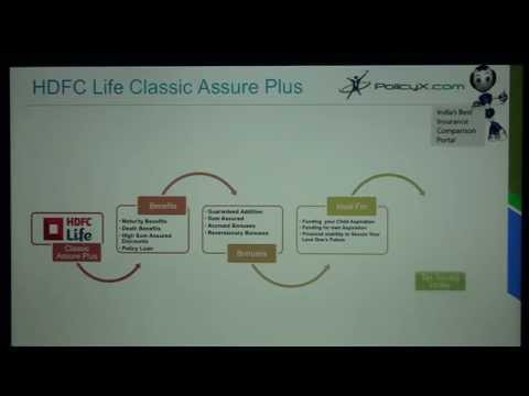 HDFC Life ClassicAssure Plus| PolicyX | Best Investment Plans in India