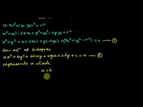 Lecture 1: Circle and centre radius form, general form by Shobhit Sir