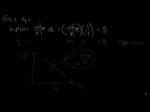 Estimating Heat of Vaporization