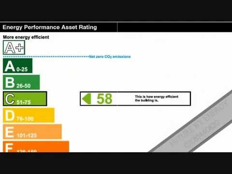 Commercial Energy Performance Certificates EPCs - 3 of 5