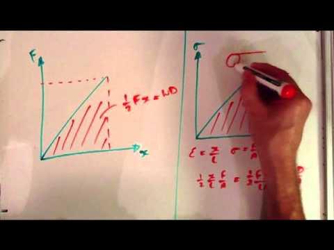 What is Energy Density