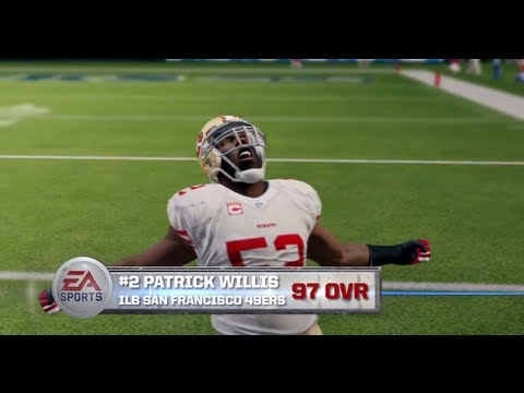 Madden 25 Top Defensive Players by Position