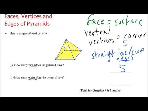 New Spec GCSE Maths: How to count Faces, Edges, and Vertices on 3D shapes