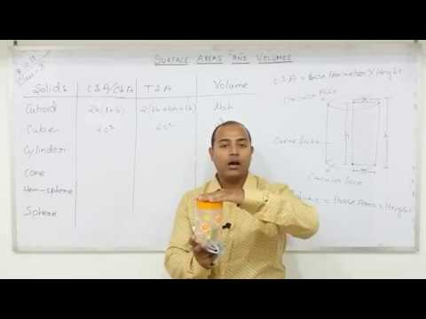 Class- 10 Surface Areas and Volumes  (Part- 1)