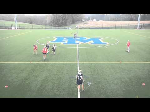 Post Passing and Cutting Drill (Women's)