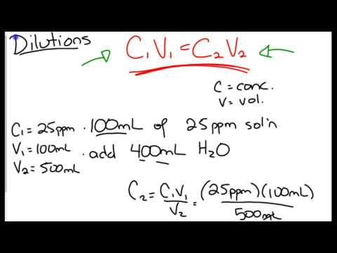 TRU Chemistry Labs: How To do Dilution Calculations