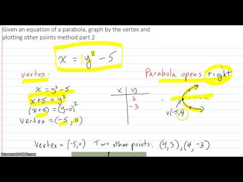 Given an equation of a parabola, graph by the vertex and plotting other points method part 2