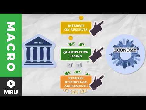 How the Fed Works: After the Great Recession