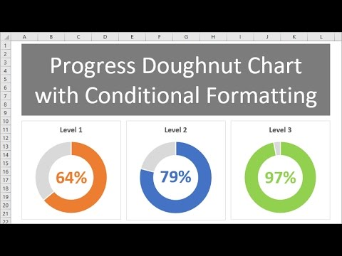 Progress Circle Chart with Conditional Formatting - Part 2 of 2