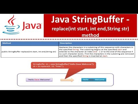Java Tutorial : Java StringBuffer [replace(int start, int end,String str) method]
