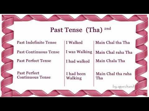Learn Hindi through English - Tenses in Hindi