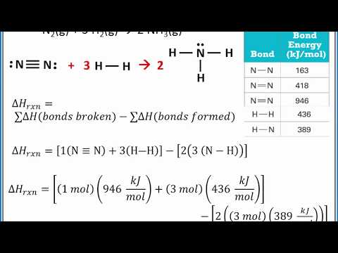 CHEMISTRY 101 - Average bond energies to calculate change in enthalpy