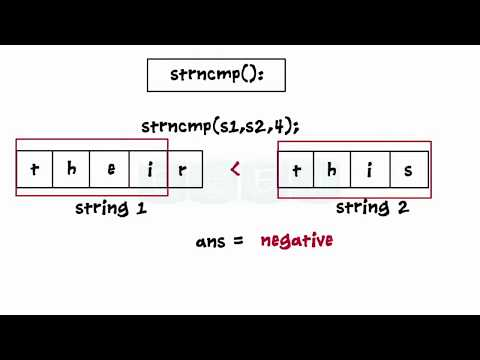 Strings Data Type in C Programming - Read & Write & Manipulation of Strings - Compare -