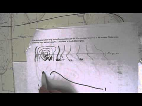 Determining a Topographic Profile (1)