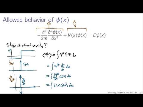 Boundary conditions in the time independent Schrodinger equation
