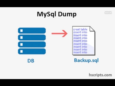 How backup MySql database using the MySQLDump
