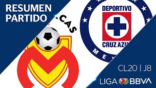 Resumen y Goles | Morelia vs Cruz Azul | Jornada 8 - Clausura 2020 | Liga BBVA MX