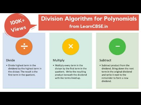Division Algorithm for Polynomials | Long division of Polynomials examples