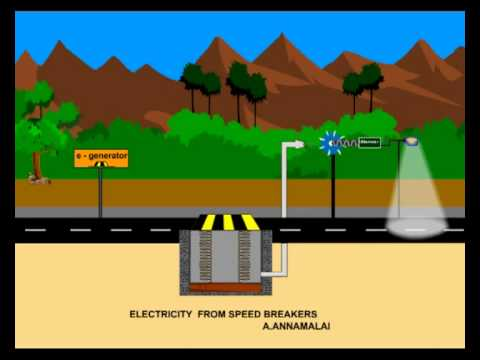 Pdf) production of electricity by the method of road power generation.