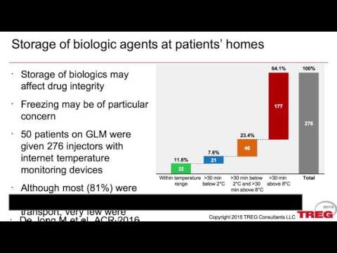 Biologics Across Immune-Mediated Inflammatory Diseases from the Rheumatology Perspective