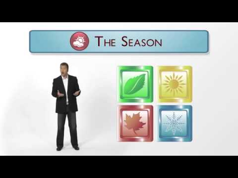 Understanding Your Trading Power
